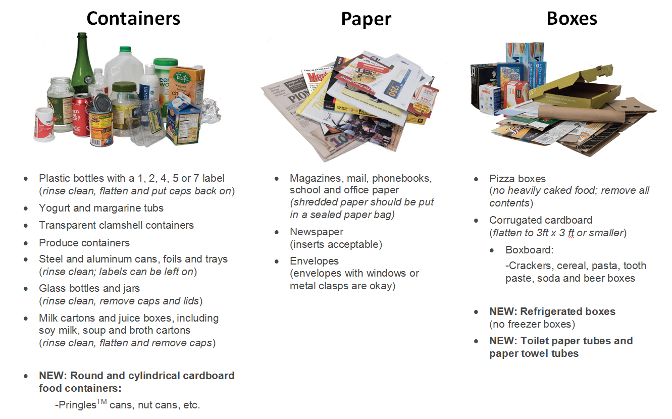 pw_recycling_accepted materials (2)