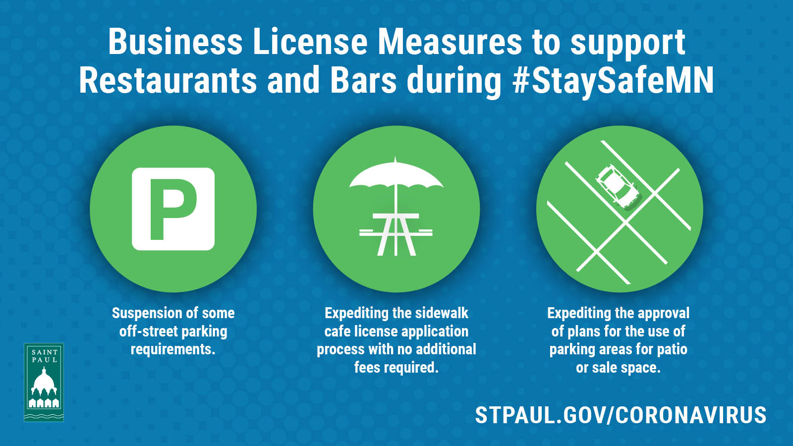 Business License Measures to Support Restaurants and Bars