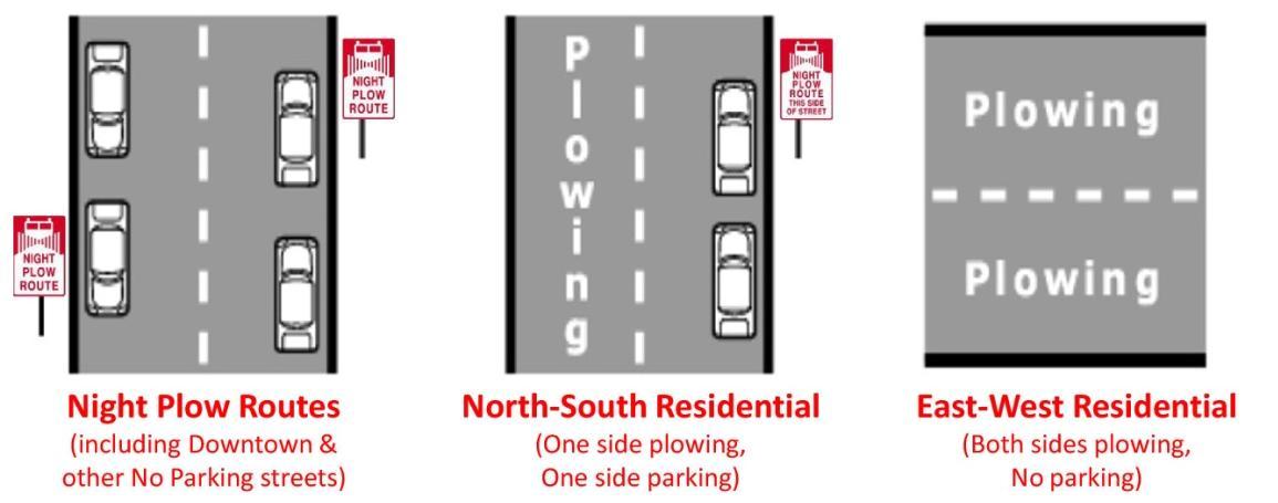 Parking | Saint Paul, Minnesota