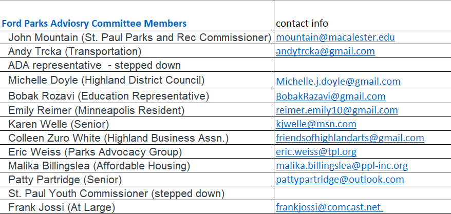 Parks Advisory Committee Members List