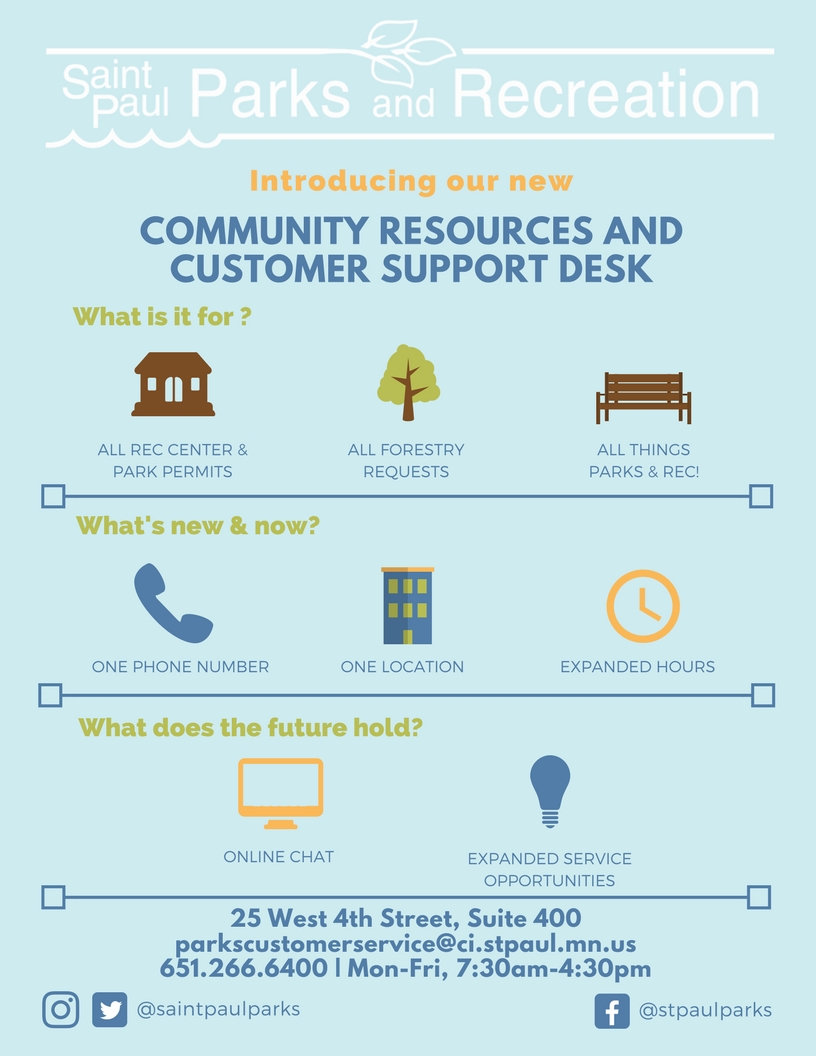 Community Resources and Customer Support Desk