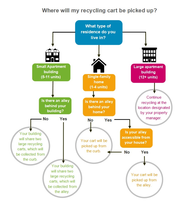 pw_recycling_Pick up infographic