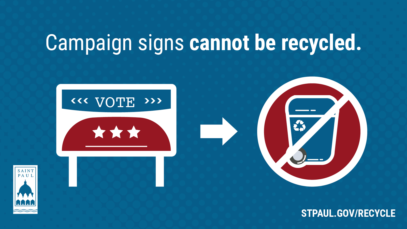 Graphics indicating not to put plastic lawn signs in the recycling container