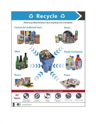 Image of Recycling Handout detailing proper recycling practices