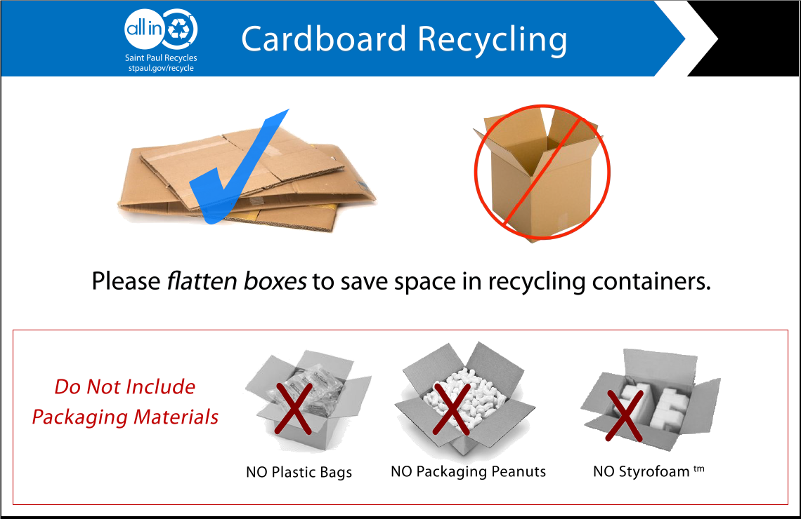 Image of a Cardboard Only Recycling Poster