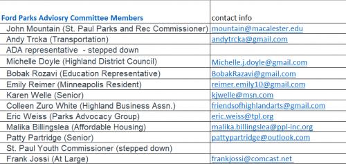 Parks Advisory Committee Members List