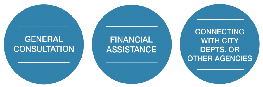 general consultation financial assistance and connecting with city departments or other agencies