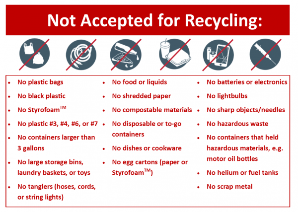 Image with Text: Materials not accepted for recycling such as: plastic bags, black plastic, Styrofoam, plastic #3, #4, #6, and #7, containers larger than 3 gallons, food/liquid,