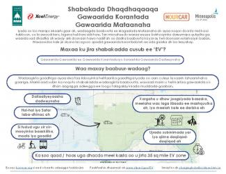 Image of summary document of Electric Vehicle Mobility Network in Somali