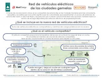 Image of summary document of Electric Vehicle Mobility Network in Spanish