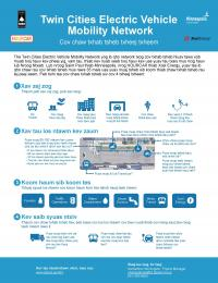 Image of Location Selection Infographic Hmong