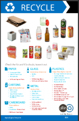 Image of Recycling Poster