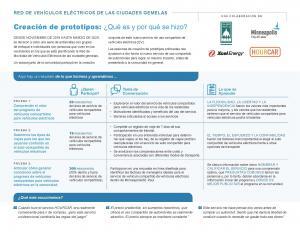 Summary of prototyping in Spanish