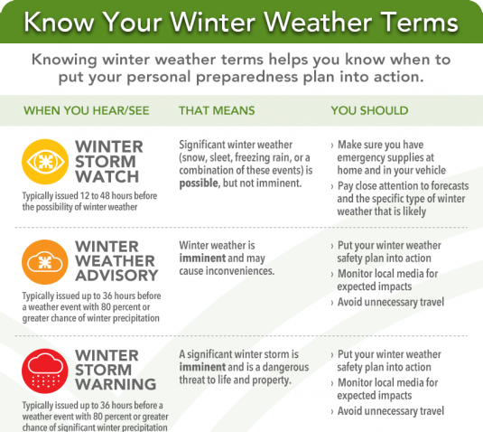 Winter-Weather-Terms-FINAL.png